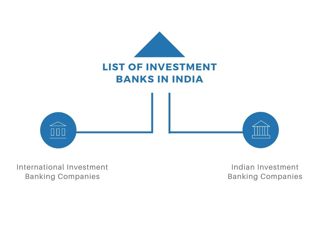 investment institutions in india